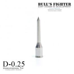 Bulls Fighter Conversion...